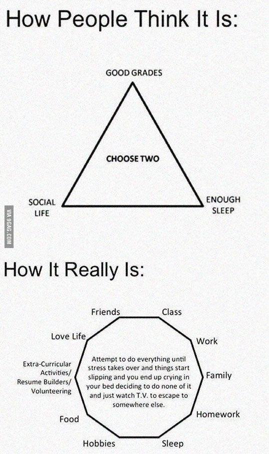 I relate 100% - meme