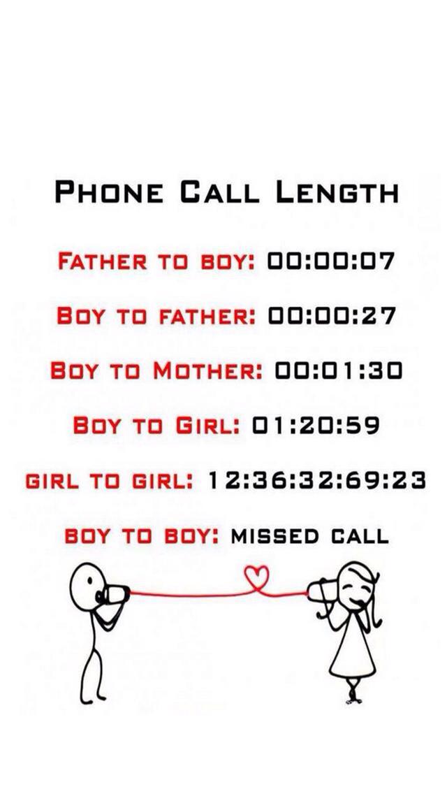 Phone call length - meme