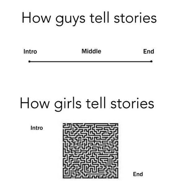 Manière de raconter une histoire - meme