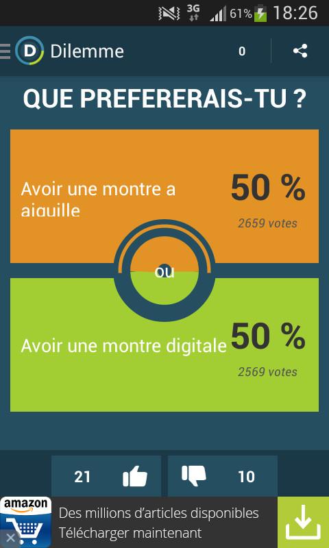 50%-50% À 100votes près..  Are you kidding me ? - meme