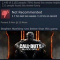 lol proffesional review