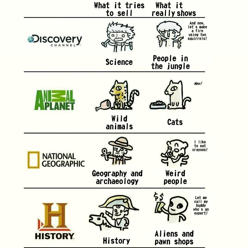 TV channels. - meme