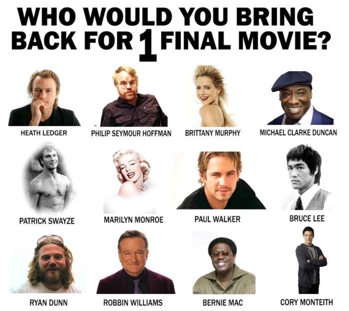 Who would u bring ? - meme