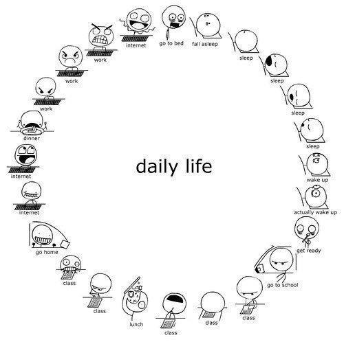 Everyday be like: - meme