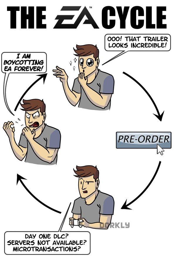 EA!!! - meme
