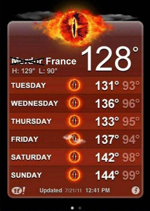 La météo de la semaine - meme
