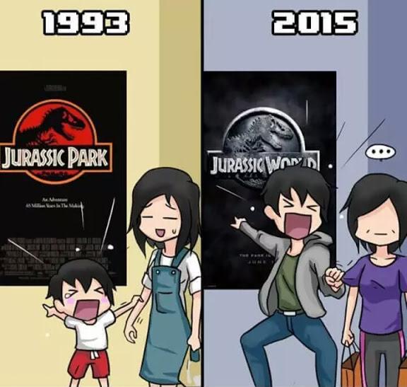 JurassicPark/World - meme