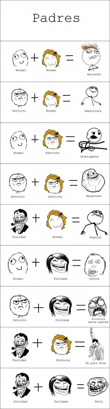 padre e hijos - meme