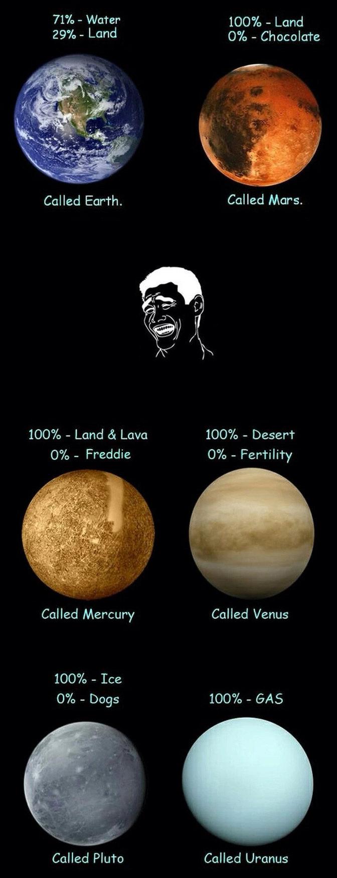 Planets - meme