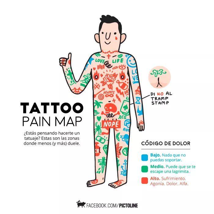 Comenta dónde te harías un tatuaje y qué sería - meme