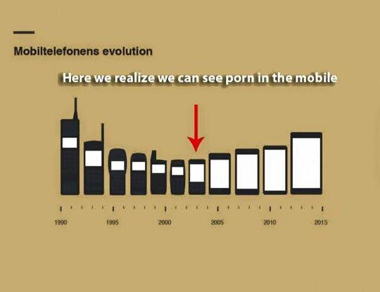 Evolution of mobiles - meme