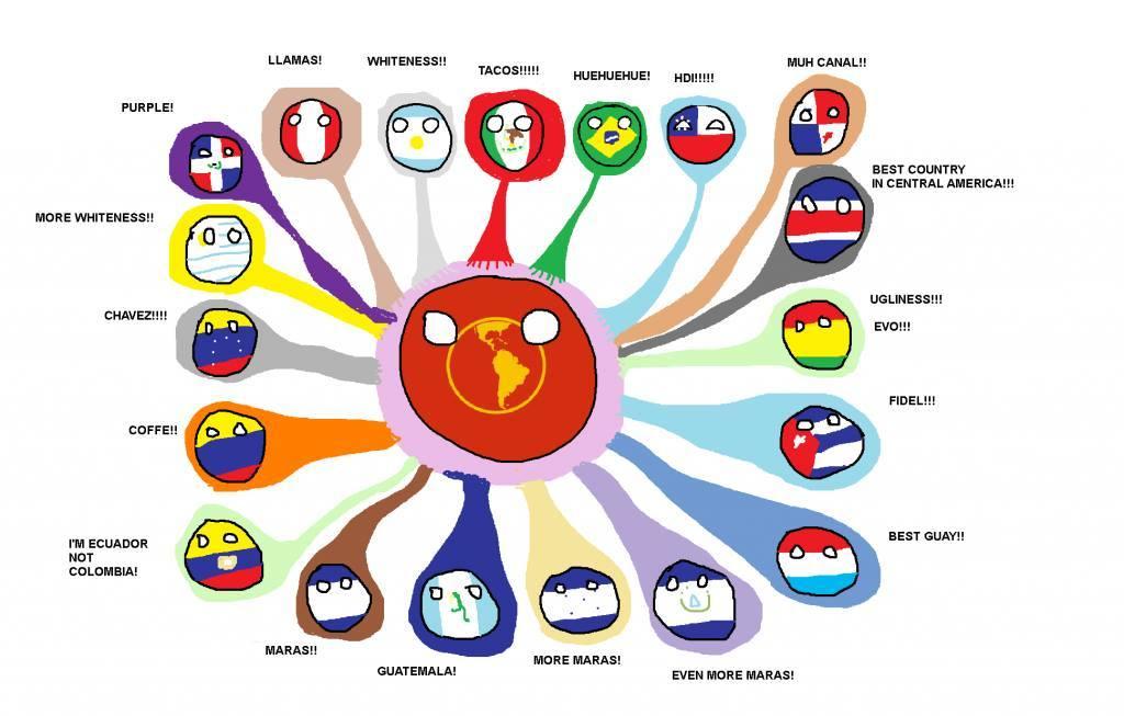 America latina - meme