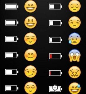 Nível de bateria igual ao seu humor enquanto usa seu celular. - meme