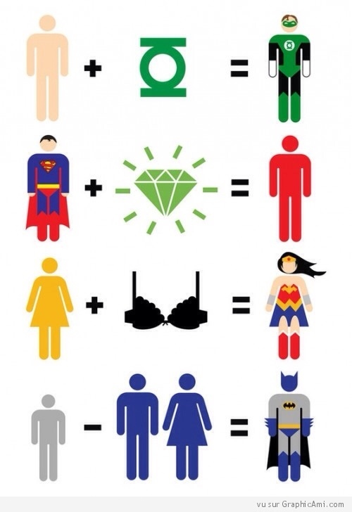 Super-héros - meme