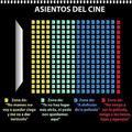 Asientos del cine