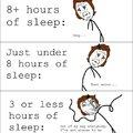 Sleep is very beautiful :3