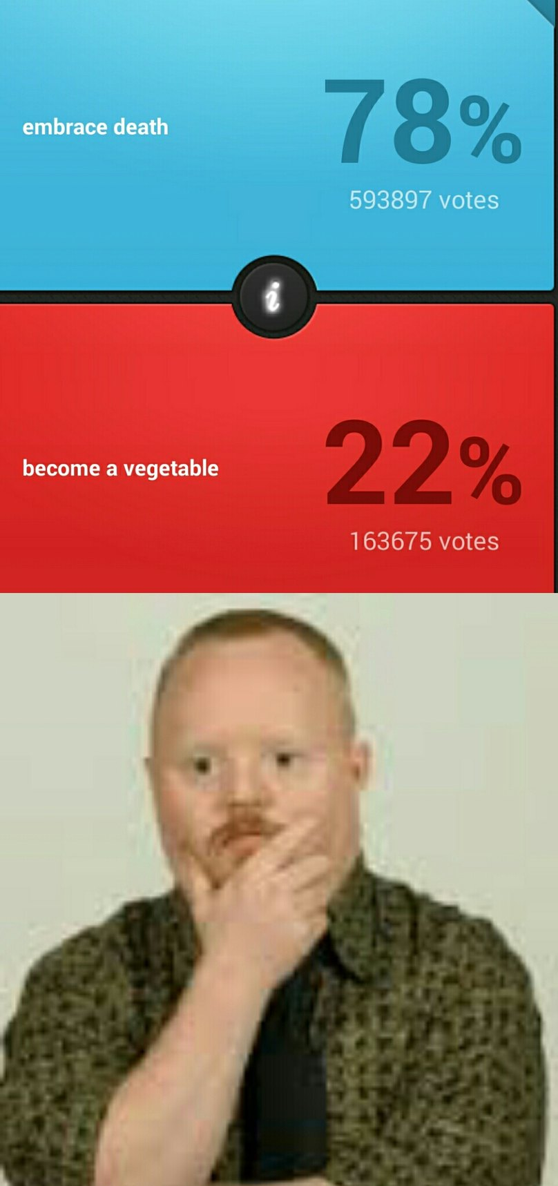 Intredasting - meme