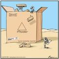 Pyramide acheté chez ikea
