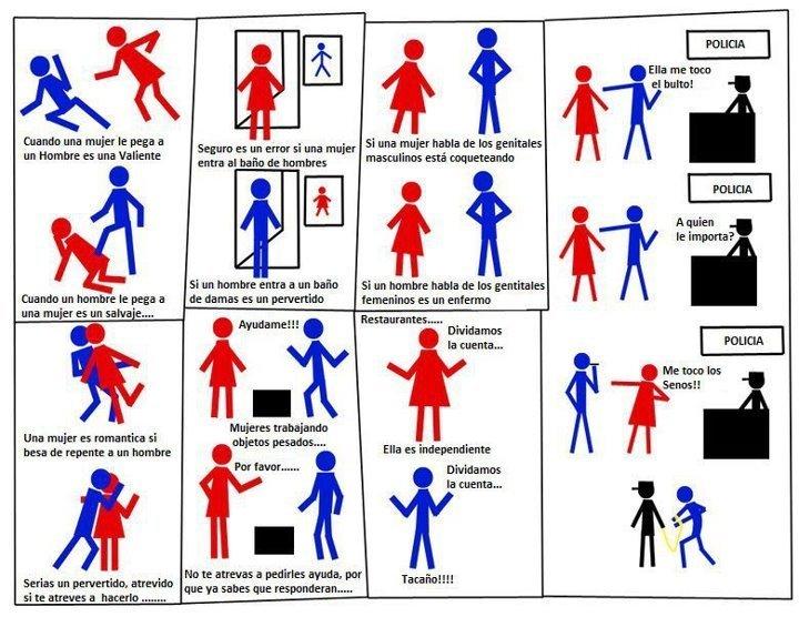 Y com esto se puede decir que es igualdad - meme