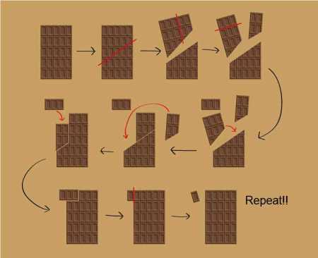 Chocolate infinito?!!!???!?!!?! - meme