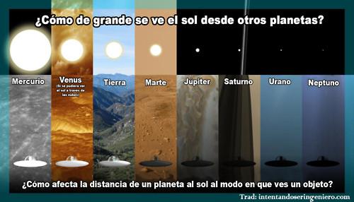 Astronomía  <3 - meme