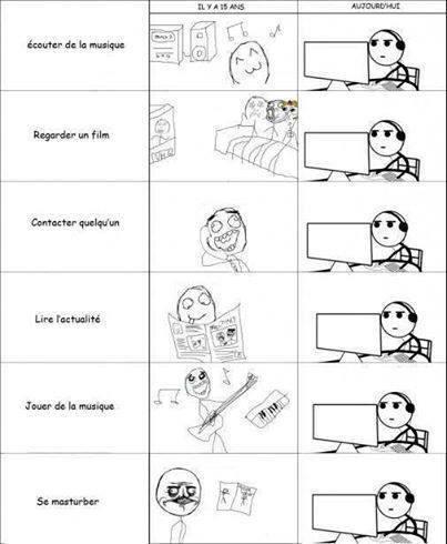 L'évolution... - meme