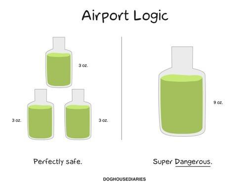 La logique de l'aéroport - meme