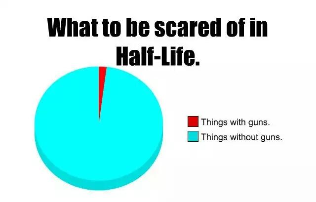 Half-Life - meme