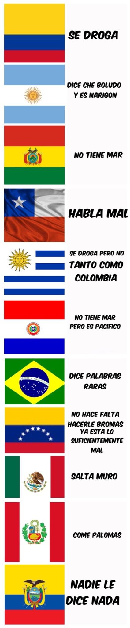 Sudamérica:v - meme