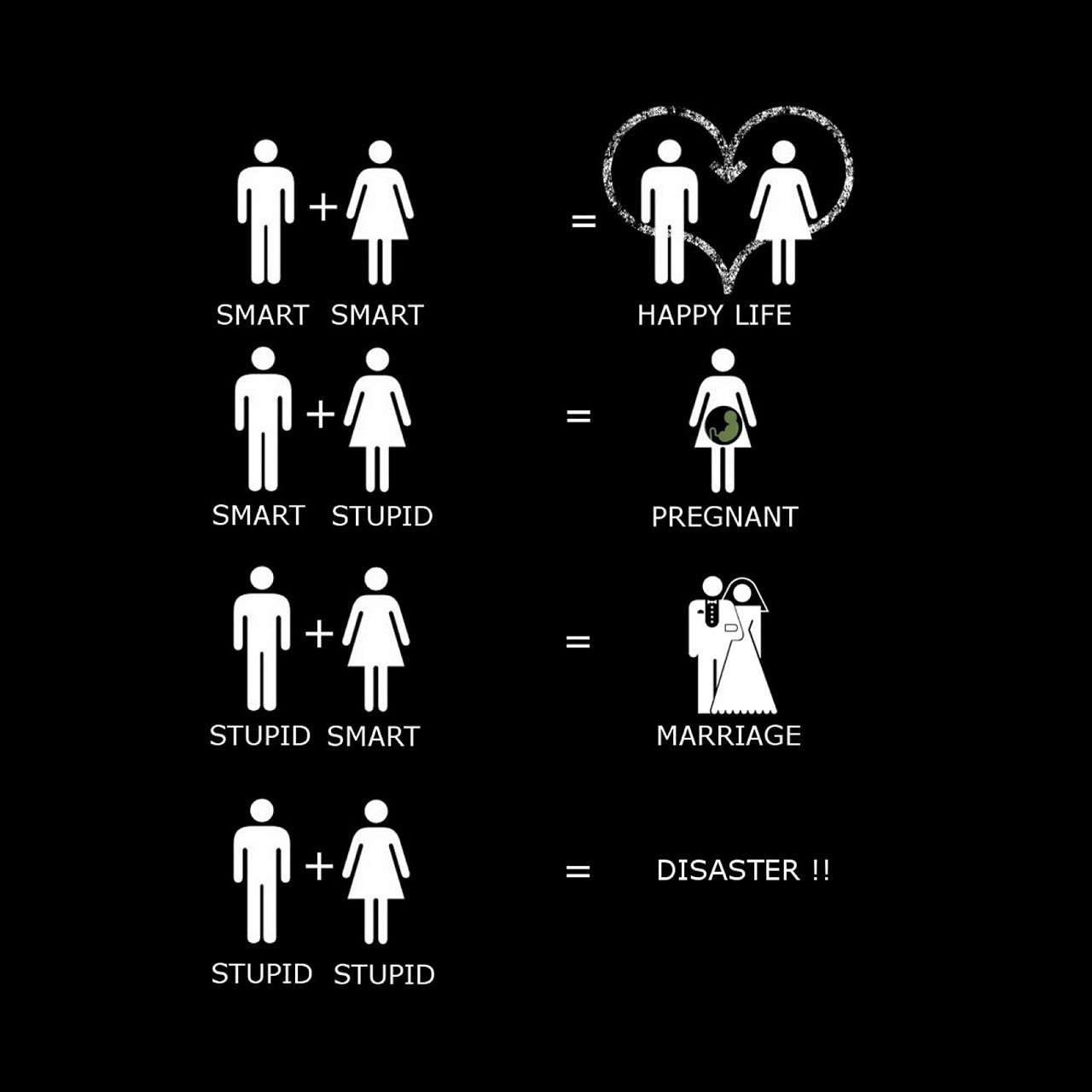 Play smart... - meme