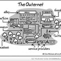 outer net
