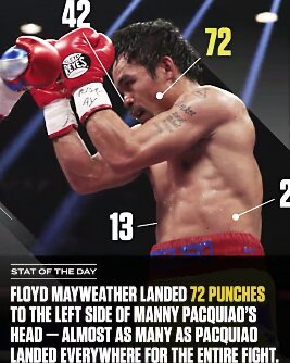 Pacquiao really lost - meme