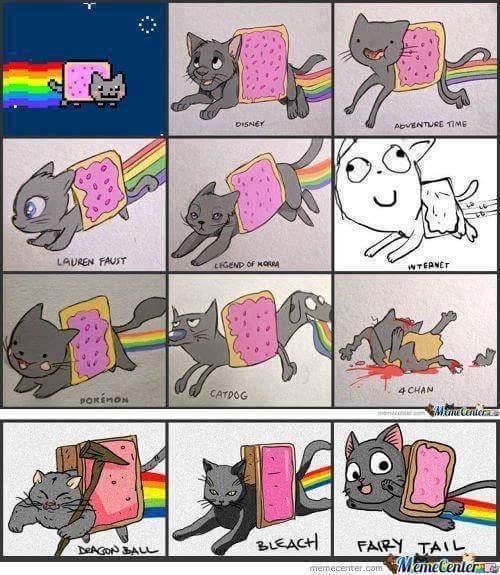 Nyan:3 - meme