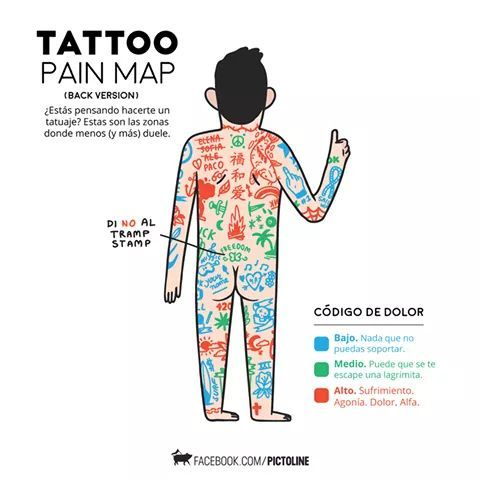TATOO - meme