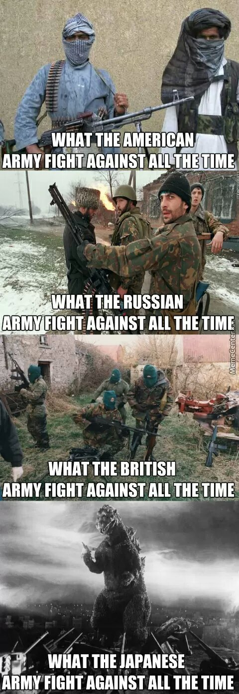 What people in different parts of the world fight against - meme