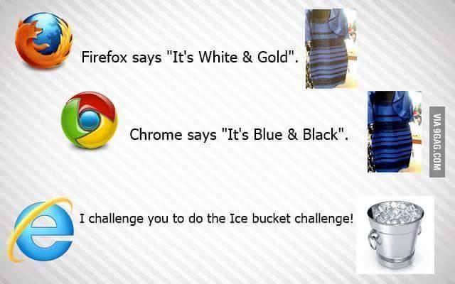 Google powaaa - meme