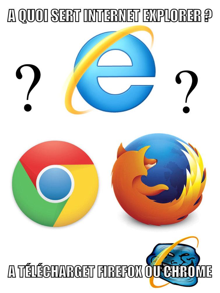 Le titre est dans la corbeille avec Internet Explorer - meme