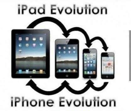 ivolution - meme