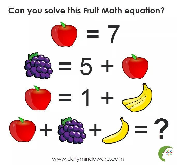 Você consegue resolver essa equação - Enem 2015 - meme