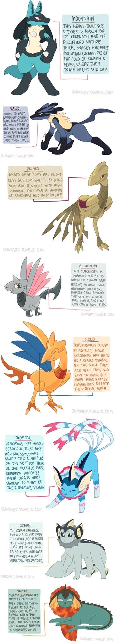 Which Pokémon? what area and description - meme