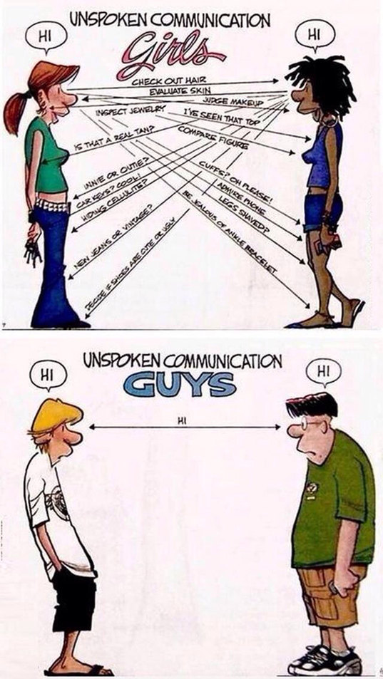 Unspoken communication - meme