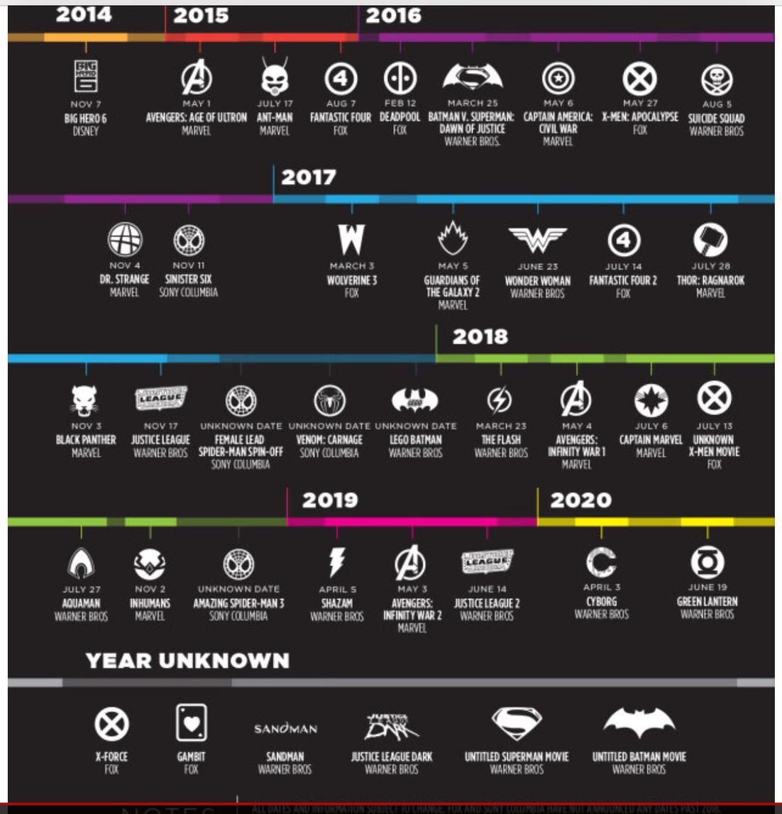Quel est le film que vous attendez ? Perso Deadpool - meme