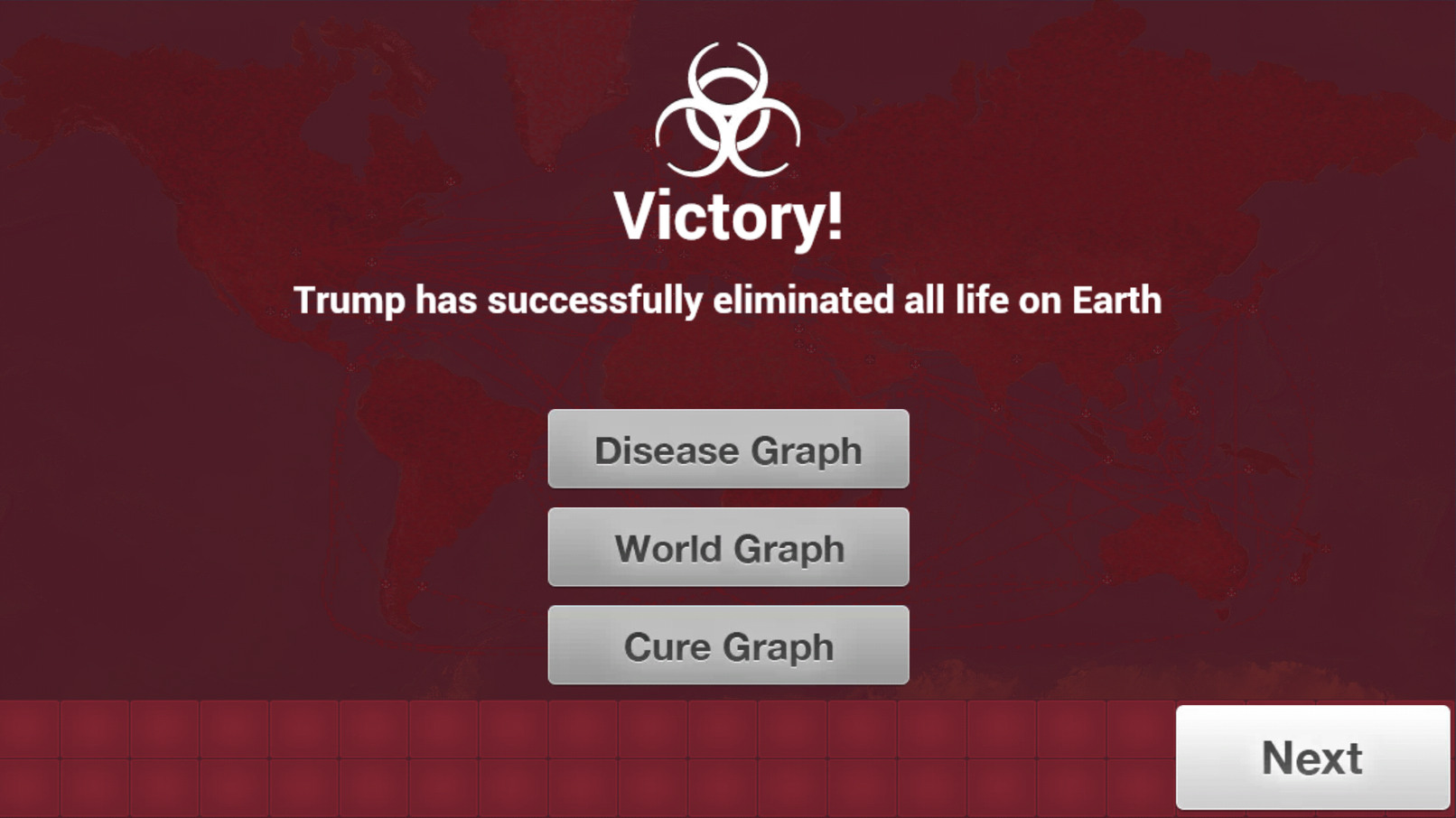 Trump for the win - meme