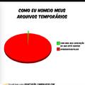 Gráficos engraçados