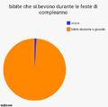 Cito tutta la community italiana p.s. questo meme è utilizzato nel server inglese