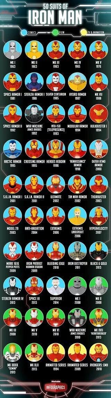 50 shades of Iron - meme