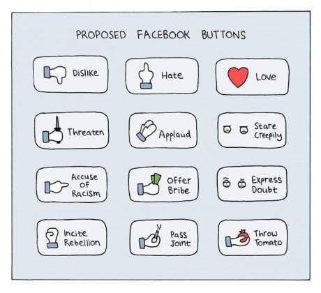 Suggested Facebook buttons - meme