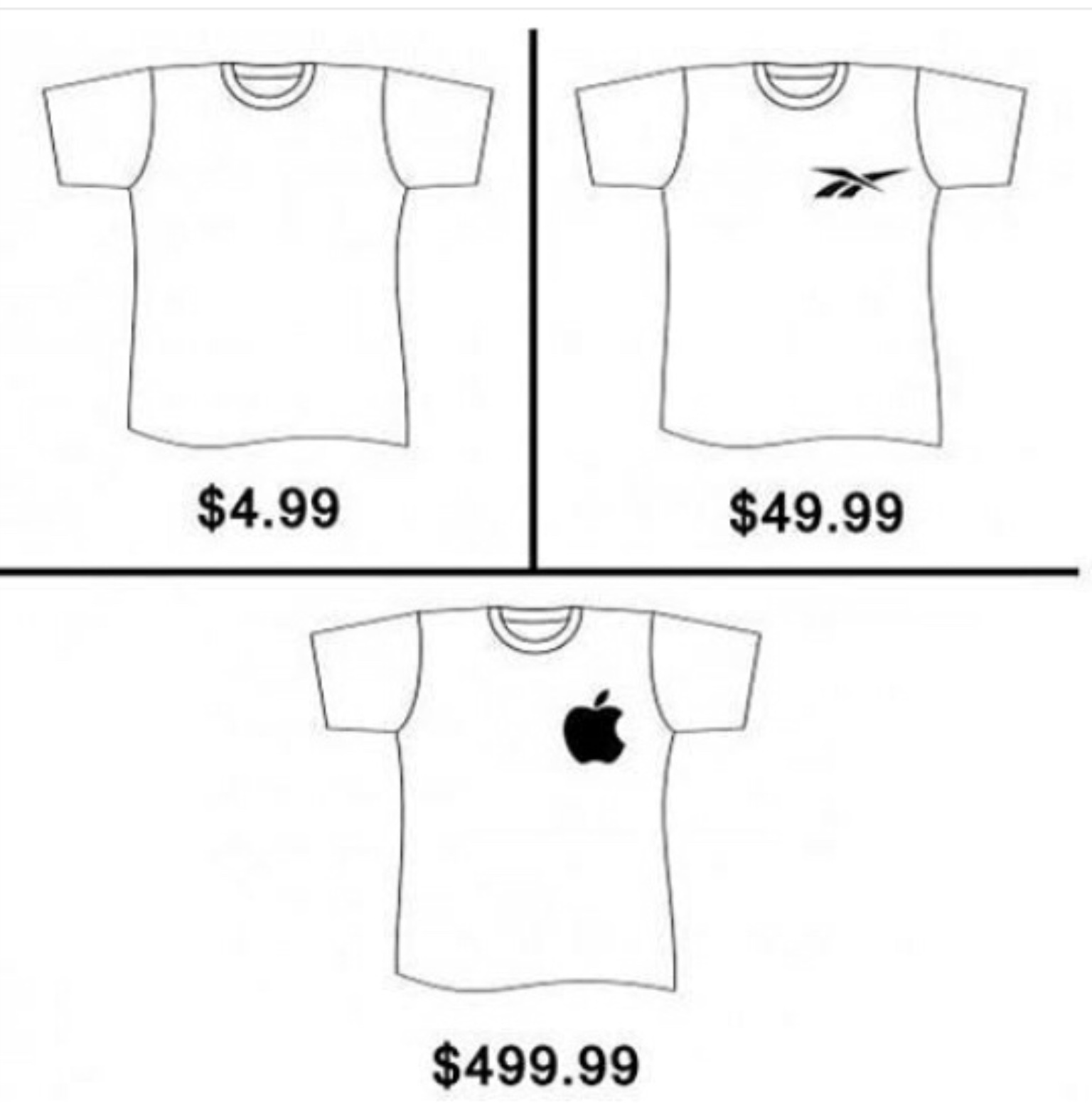 Apple - meme