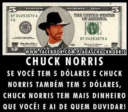 CHUCK NORRIS>>>>all - meme