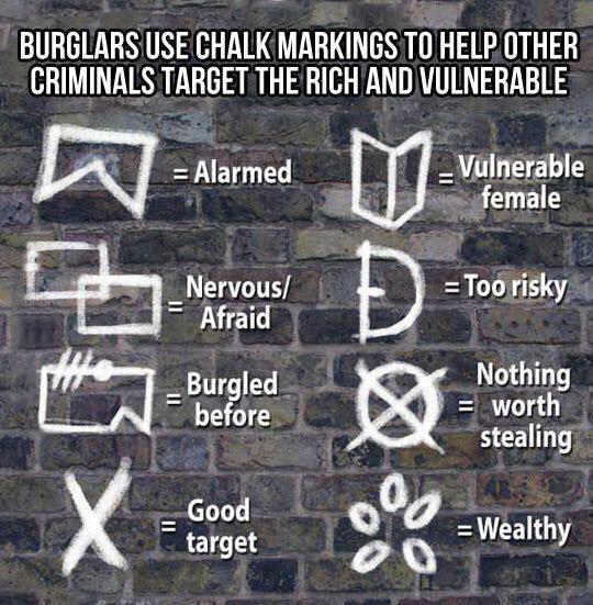 Beware of these marks - meme